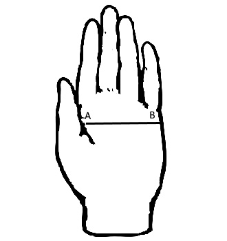 castanet hand measurement